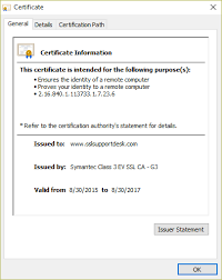 Digital Certificate What Do The Details Of A Digital Certificate Mean