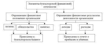Реферат Анализ активов предприятия Бухгалтерский учет и аудит Учет активов предприятия реферат