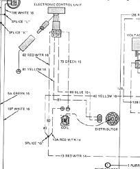 jeep j10 wiring jeep printable wiring diagram database 1980 jeep j10 wiring diagram 1980 home wiring diagrams source
