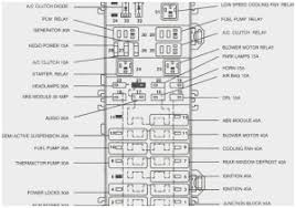 2001 ford taurus parts diagram admirably 2005 ford taurus fuse box 2000 ford taurus fuse box diagram 2001 ford taurus parts diagram admirably 2005 ford taurus fuse box diagram under dash 44 wiring