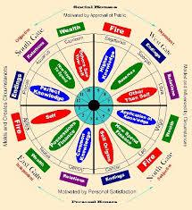 12 Cell Salts Chart