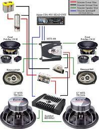 car audio system wiring diagram Audio Capacitor Wiring Diagram how to install car audio capacitors knowledge base car sound car audio capacitor wiring diagram