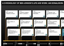 The Cambridge Edition of the <b>Works</b> of <b>Ben Jonson</b> Online