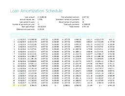 5 Year Amortization Schedule Excel Image Straight Line Loan Calculator Excel Titled Calculate