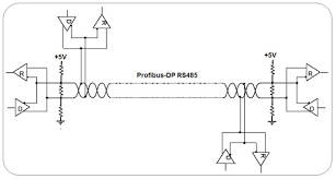 tips for trouble shooting on the profibus dp technical article figure 1b rs485 profibus dp network