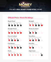 Poker Winning Order Chart Poker Hands Guide Poker Hand Rankings Chart Money Poker