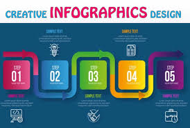 Design Infographic Charts And Diagrams For Presentations