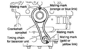 2 5 engine timing chain marks engine mechanical problem 2002 timing marks are below for the 2 5l engine if you need further assistance just let me know balancer timing chain alignment marks 2 5l engine