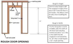 industrial garage door dimensions. Fine Garage Common Garage Door Sizes Standard Bedroom Height Width  Interior Images Doors Design Ideas   In Industrial Garage Door Dimensions D