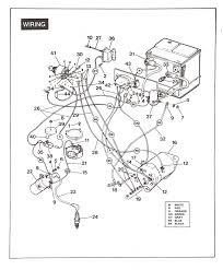 98 ez go gas wiring diagram wiring diagram datasource ezgo golf cart wiring diagram new 36 volt ez go golf cart wiring 98 ez go gas wiring diagram