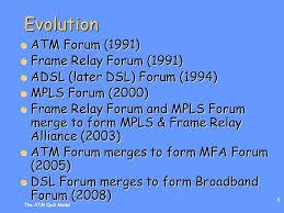 3 3 evolution atm forum