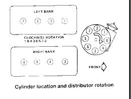 lexus ih ih scout ignition wiring diagram get image about wiring diagram