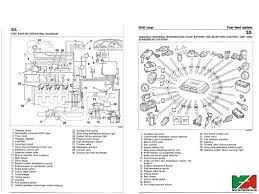 fiat palio 1 9d 2004 dec model engine heating battery fuel system operating sensors actuators diagram engine 1 9 jpg views 0 size