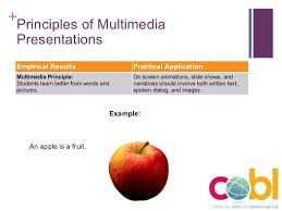 Oft Pr2_multimedia