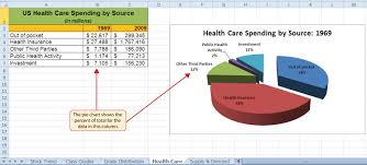 To Resize An Embedded Chart Presenting Data With Charts