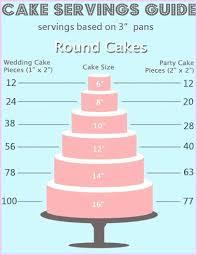 Wilton Wedding Cake Serving Size Chart Wedding Cake From Imacimagesco
