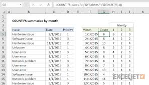 Excel Chart Count By Month Excel Formula Summary Count By Month With Countifs Exceljet