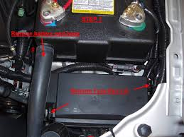 how to aux power rap control mod members mod project chevy then pull out each tab on both sides of the fuse box and lift the cover up and away