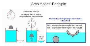 principles of architecture architecture principle definition dragon1