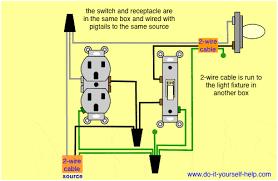 double receptacle wiring wiring diagram mega