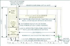 2x12 Header Span Chart 2 X 12 Beam Span Table Westpointnam32 Info