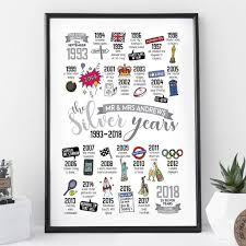 twelfth wedding anniversary gift lovely personalised 50th golden wedding anniversary print by eskimo kiss