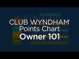 Download Mp3 Worldmark The Club Arizona 2018 Free