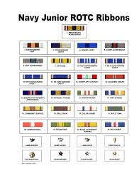 Navy Ribbon Chart Beautiful Navy Ribbon Chart Facebook Lay Chart