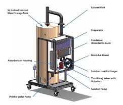 residential absorption heat pump water heater department of energy diagram of absorption heat pump water heater