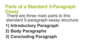 paragraph essay structure brought to you by powerpointpros com  3 parts of a standard 5 paragraph essay there are three main parts to this standard 5 paragraph essay structure 1 introductory paragraph 2 body paragraphs