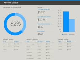 Financial Template For Excel Personal Budget