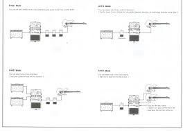 help me understand the boss ls 2 the gear page