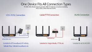 tp link ac1600 wireless dual band gigabit vdsl adsl modem router tp link ac1600 wireless dual band gigabit vdsl adsl modem router for phone line connections bt infinity talktalk ee and plusnet fibre 2 usb 2 0 ports