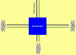 wiring diagram switch at end of circuit the wiring diagram wiring multiple outlets nilza wiring diagram