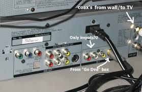dvd recorder hook up ecoustics com i6 photobucket com albums y231 nyangel98 dvdsetup jpg