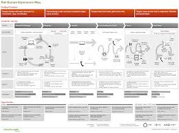 Example experience map: Adaptive Path Ux tools | UX | Pinterest ...