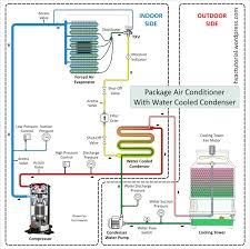 packaged air cond to package ac wiring diagram wiring diagram Piping Schematic Diagram packaged air cond to package ac wiring diagram