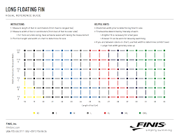 Tyr Swim Fins Size Chart Finis Fins Size Chart