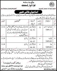 Laboratory Assistant Chawkidar And Peon Job Opportunity 2017 Jobs