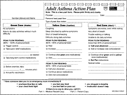 Practical Considerations For Managing Asthma In Adults - Sciencedirect