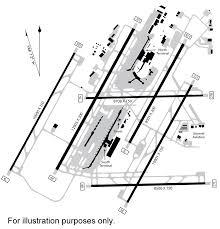 Sfo Runway Chart Detroit Metropolitan Wayne County Airport