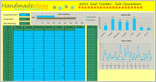 2011 Etsy Sales Goal Tracker Spreadsheet (Free Download ...