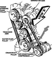 92 cadillac fleetwood fuse box diagram wiring diagram for car engine 92 buick lesabre fuse box diagram