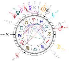 Astrology And Natal Chart Of Albert Einstein Born On 1879 03 14