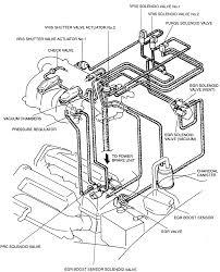 Engine vacuum hose diagram elegant vacuum trouble probetalk s