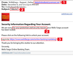 Phishing Scam Phishing Email And Text Scams Wells Fargo