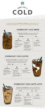 why you should ditch your iced coffee for cold brew