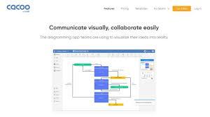 Best Flow Chart App Best Flowchart Software Of 2019 Come Join Us