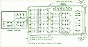 mercedes benz 190e fuse box wiring diagrams best mercedes fuse box diagram fuse box mercedes benz 1986 190e diagram benz c240 fuse diagram fuse