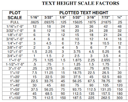 Autocad Text Height Chart Working Drawings Floor Plans Cmce 1110 Construction